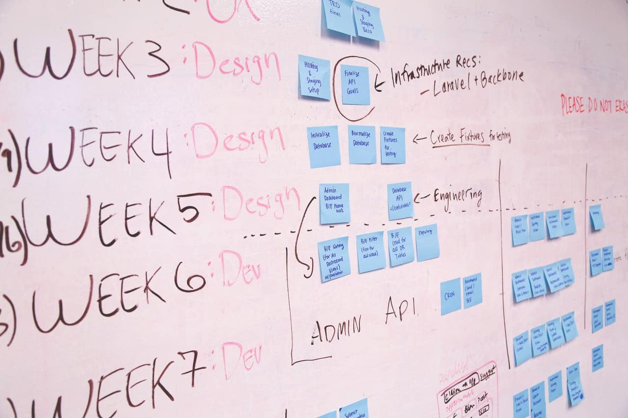 A whiteboard is filled with plans written on blue sticky notes and arranged per week