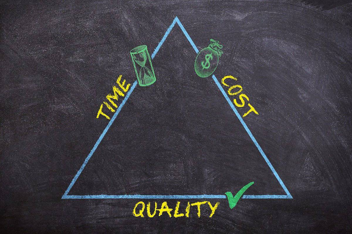 A triangle of time, cost, and quality Coding Bootcamp Cost